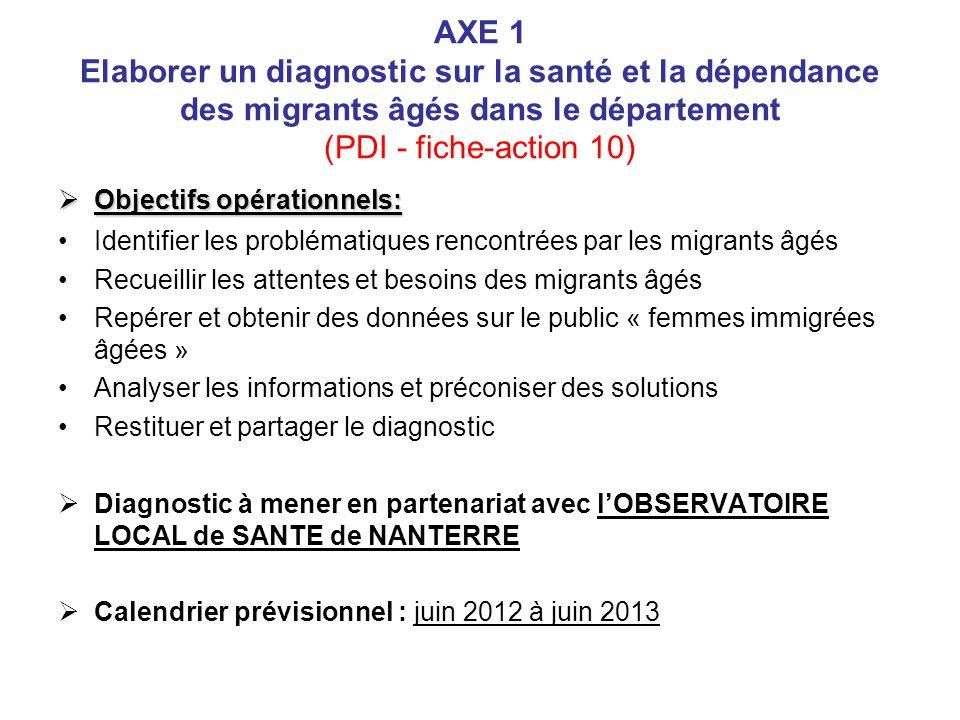 AXE 1 Elaborer un diagnostic sur la santé et la dépendance des migrants âgés dans le département (PDI - fiche-action 10)