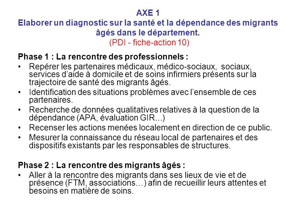 AXE 1 Elaborer un diagnostic sur la santé et la dépendance des migrants âgés dans le département. (PDI - fiche-action 10)