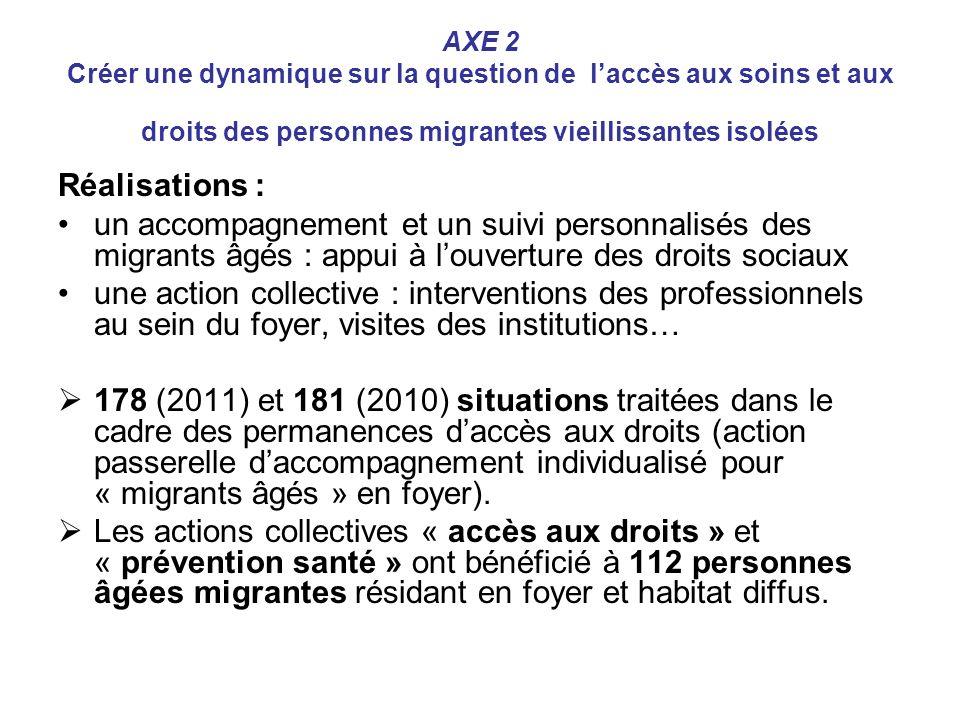 AXE 2 Créer une dynamique sur la question de l'accès aux soins et aux droits des personnes migrantes vieillissantes isolées