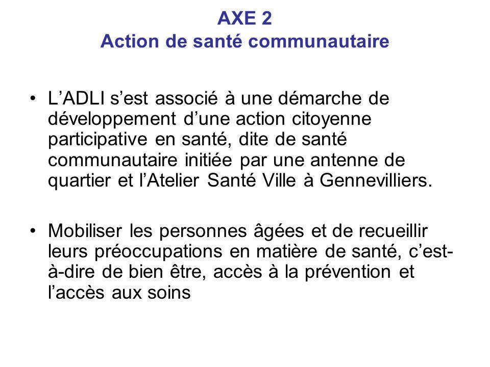 AXE 2 Action de santé communautaire