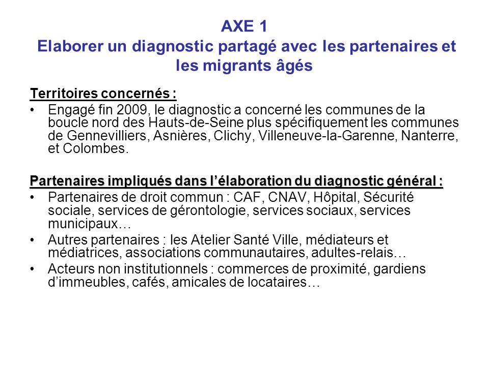 AXE 1 Elaborer un diagnostic partagé avec les partenaires et les migrants âgés