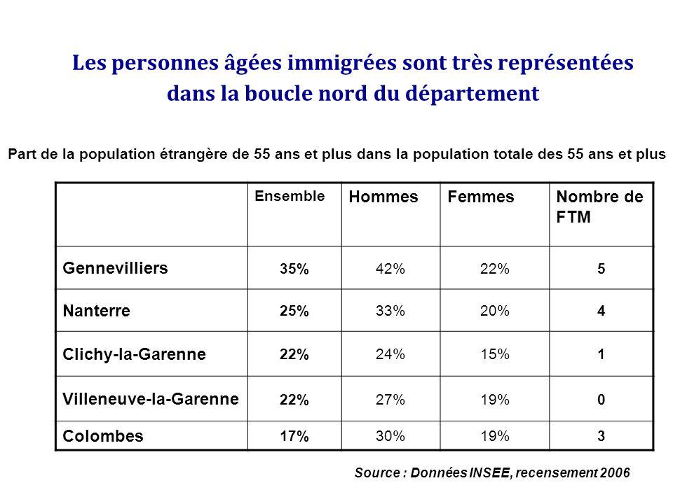 Les personnes âgées immigrées sont très représentées dans la boucle nord du département