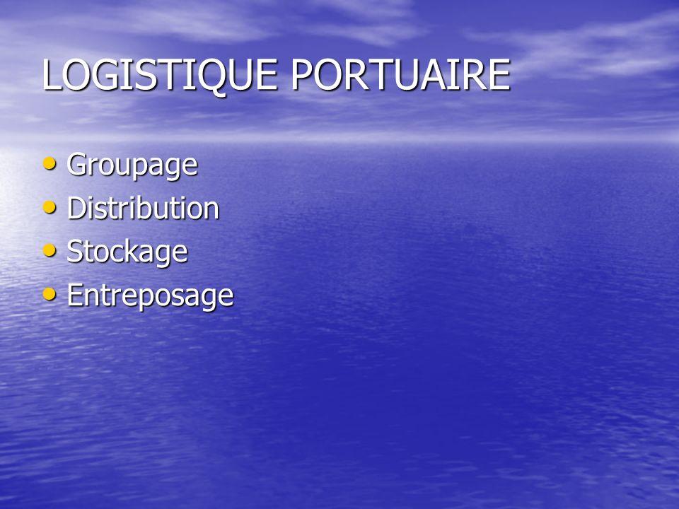 LOGISTIQUE PORTUAIRE Groupage Distribution Stockage Entreposage