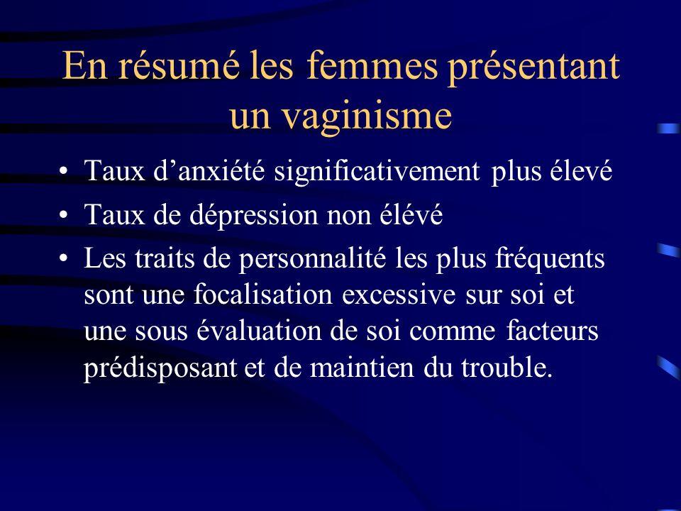 En résumé les femmes présentant un vaginisme