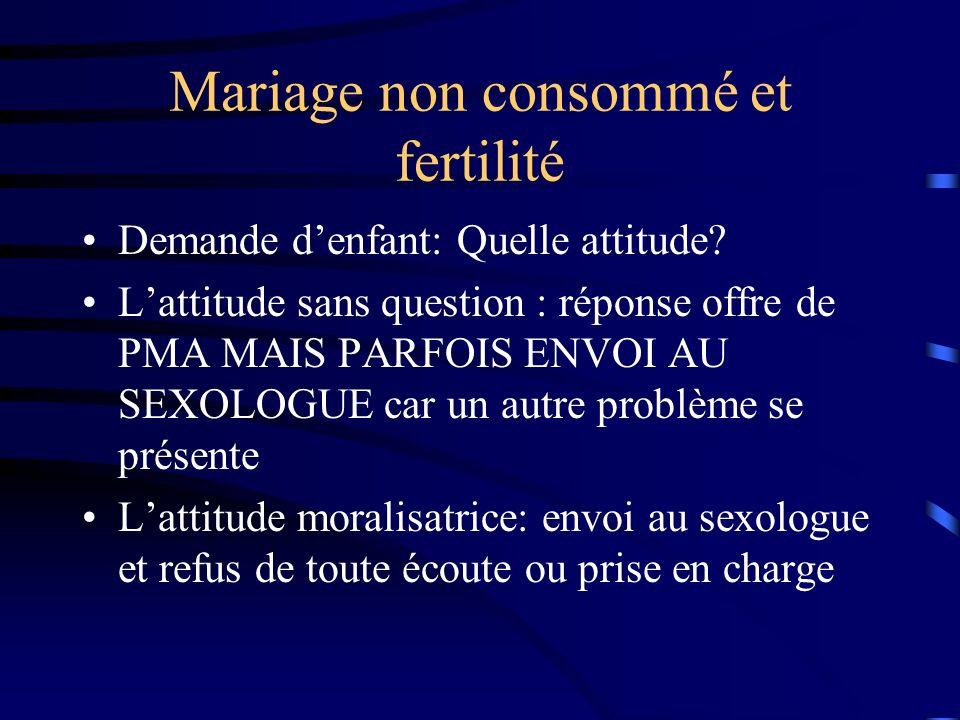 Mariage non consommé et fertilité