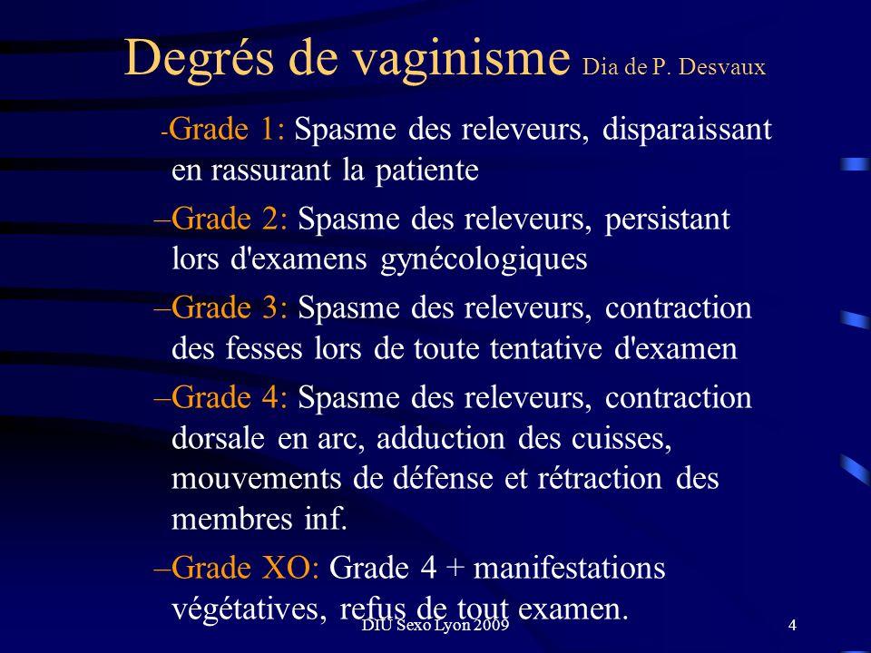 Degrés de vaginisme Dia de P. Desvaux