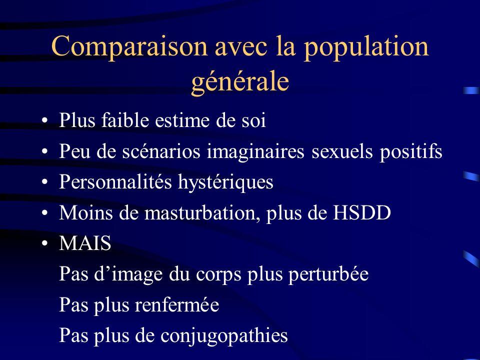 Comparaison avec la population générale