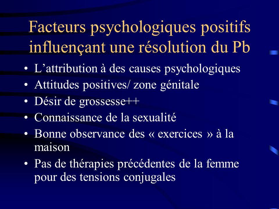 Facteurs psychologiques positifs influençant une résolution du Pb