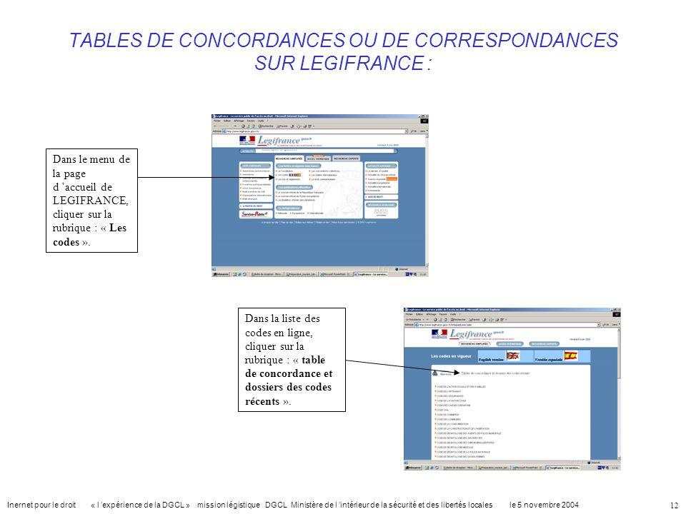 TABLES DE CONCORDANCES OU DE CORRESPONDANCES SUR LEGIFRANCE :