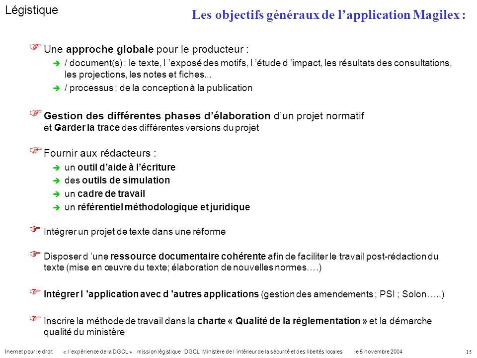 Les objectifs généraux de l'application Magilex :