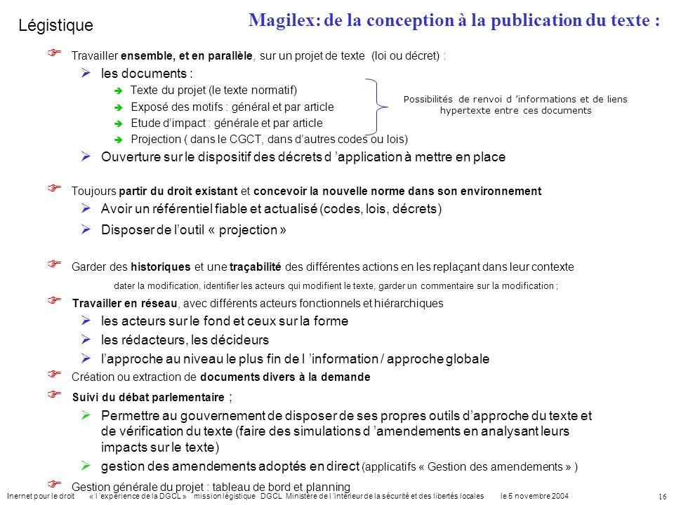 Magilex: de la conception à la publication du texte :