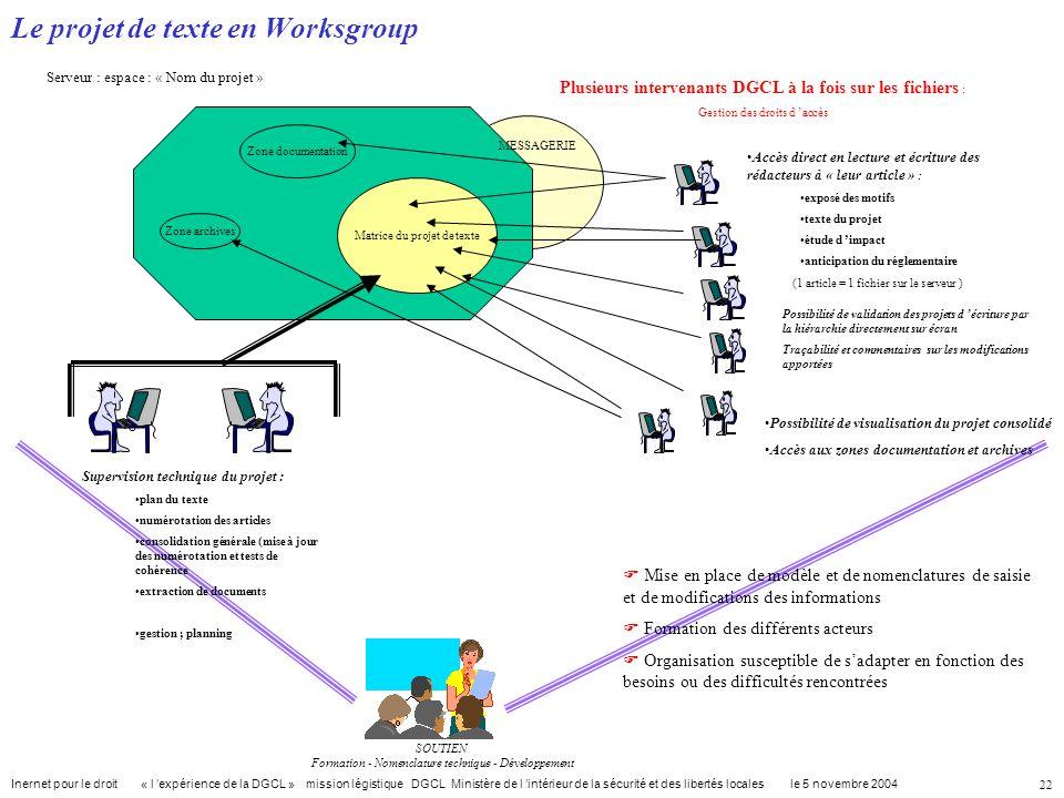 Le projet de texte en Worksgroup