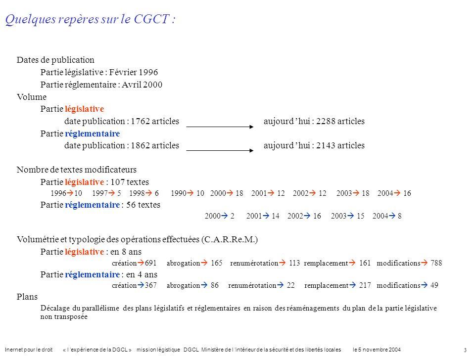 Quelques repères sur le CGCT :