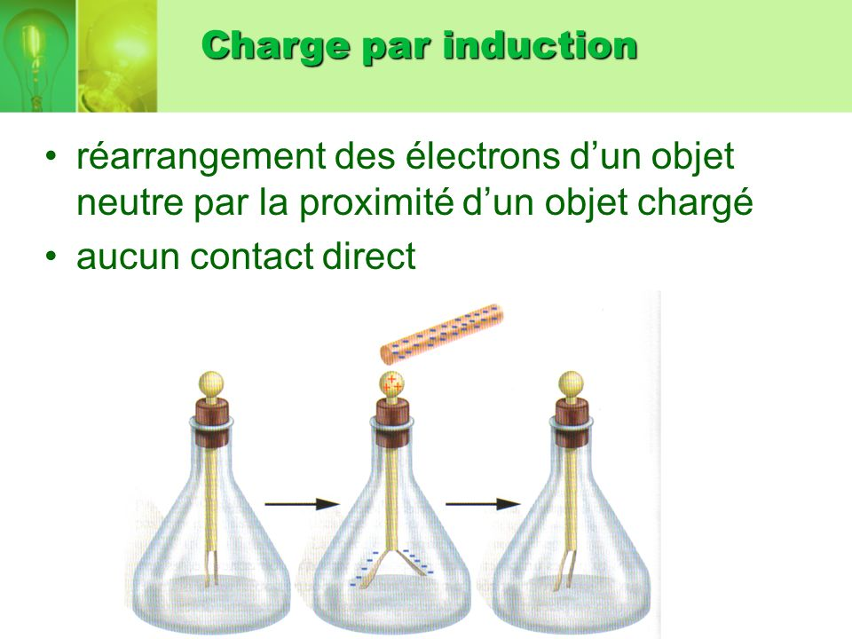la force lectrique ppt video online t l charger. Black Bedroom Furniture Sets. Home Design Ideas