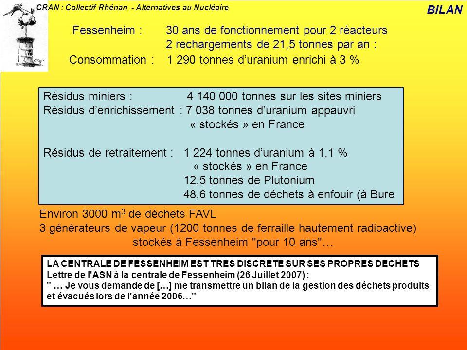 Fessenheim : 30 ans de fonctionnement pour 2 réacteurs