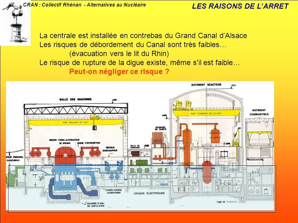 LES RAISONS DE L'ARRET La centrale est installée en contrebas du Grand Canal d'Alsace. Les risques de débordement du Canal sont très faibles…