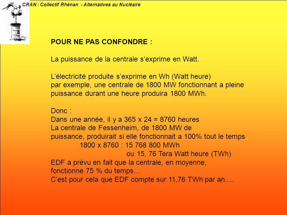 POUR NE PAS CONFONDRE : La puissance de la centrale s'exprime en Watt. L'électricité produite s'exprime en Wh (Watt heure)