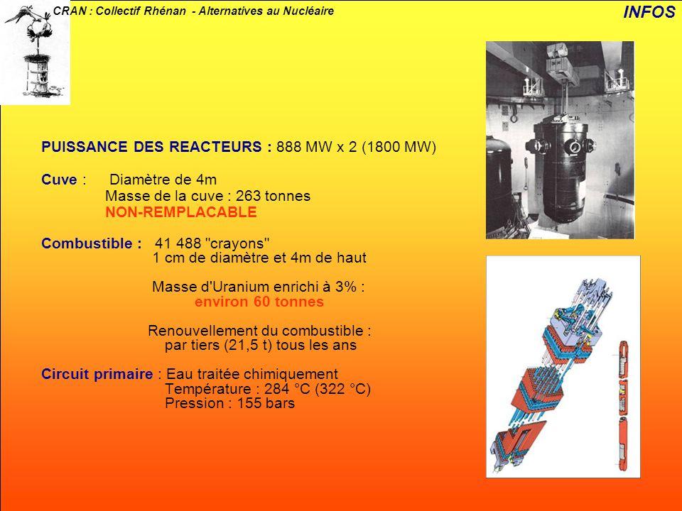 INFOS PUISSANCE DES REACTEURS : 888 MW x 2 (1800 MW)