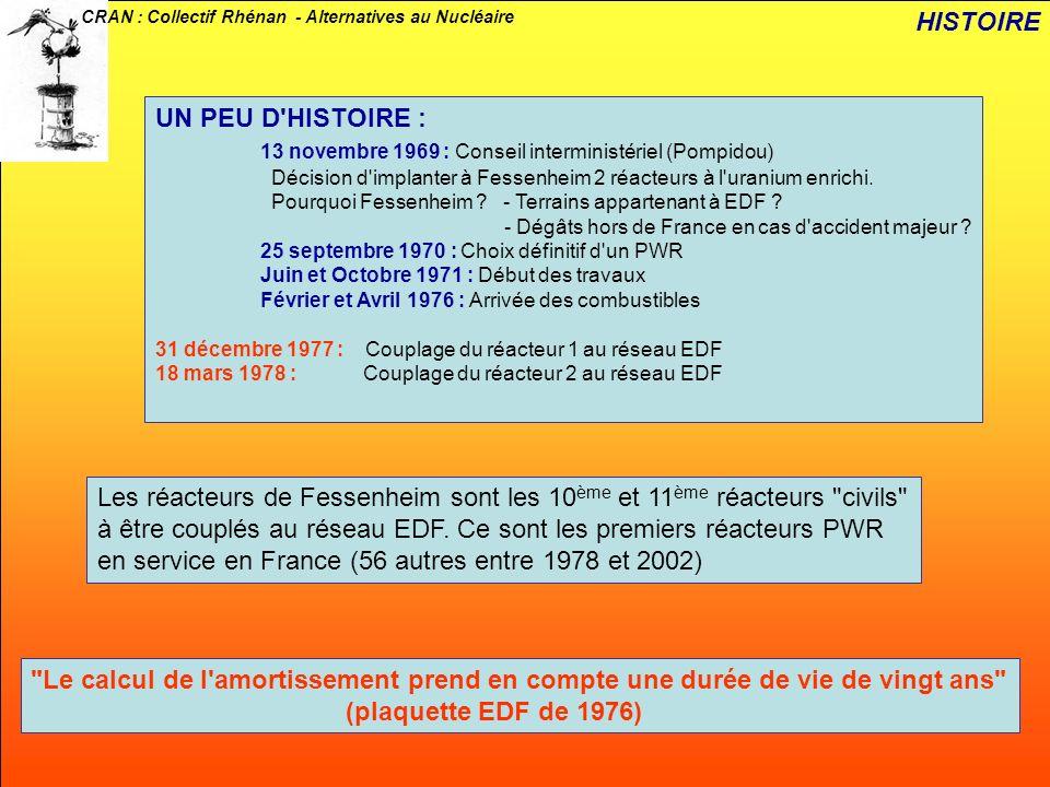 13 novembre 1969 : Conseil interministériel (Pompidou)