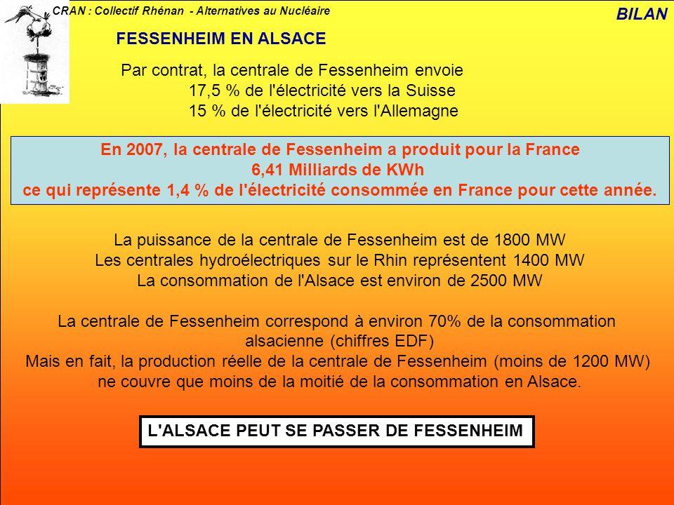 En 2007, la centrale de Fessenheim a produit pour la France