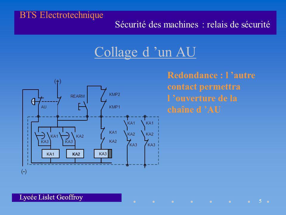 Collage d 'un AU Redondance : l 'autre contact permettra l 'ouverture de la chaîne d 'AU. AU. (+)