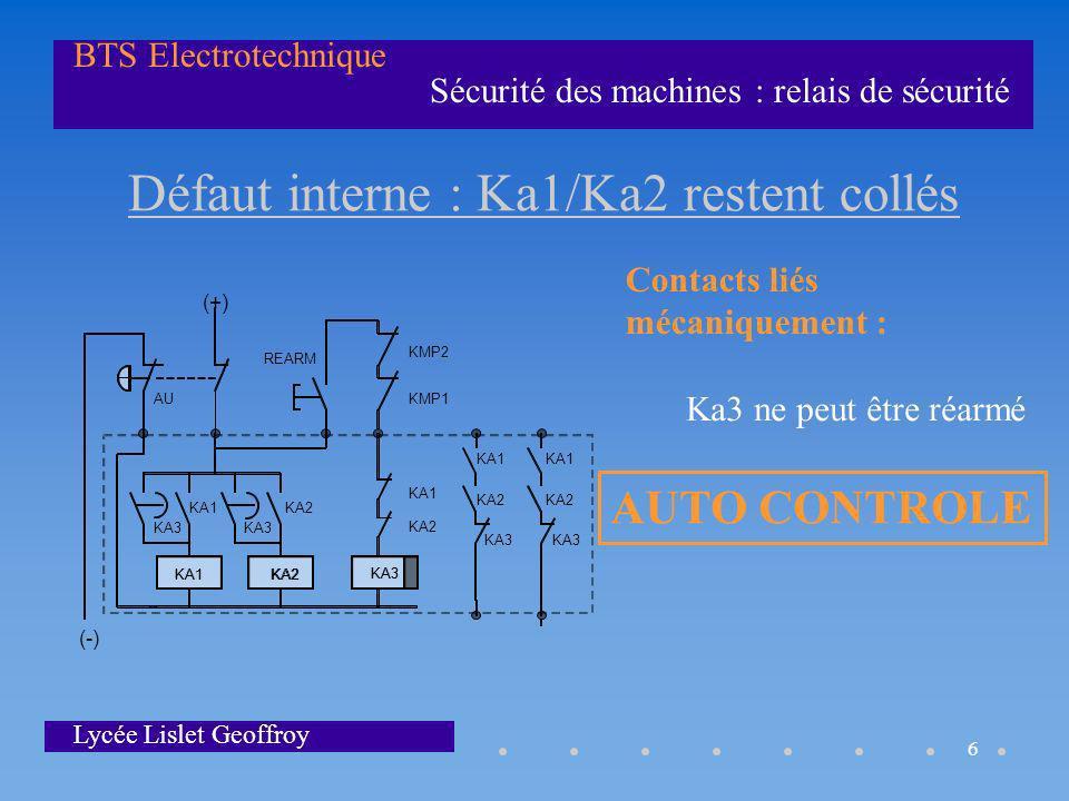 Défaut interne : Ka1/Ka2 restent collés