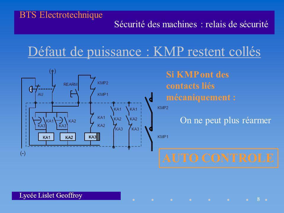 Défaut de puissance : KMP restent collés