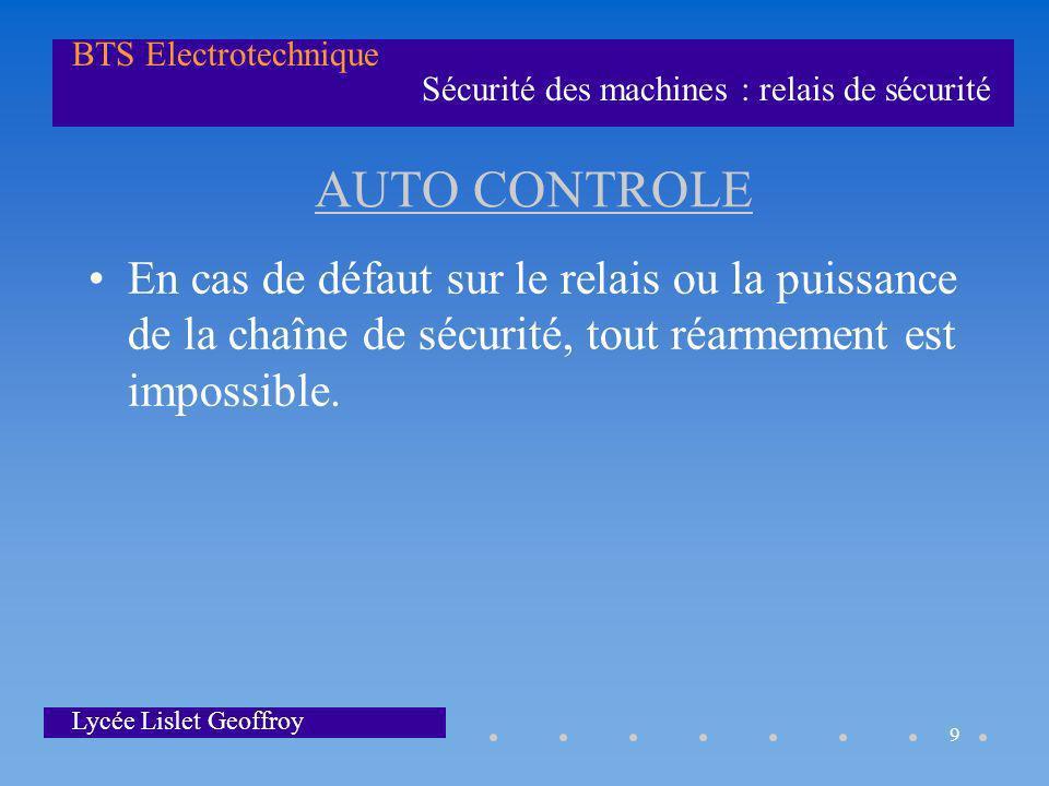 AUTO CONTROLE En cas de défaut sur le relais ou la puissance de la chaîne de sécurité, tout réarmement est impossible.