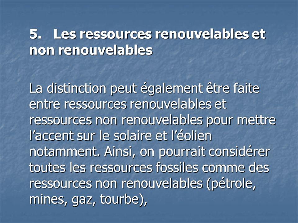5. Les ressources renouvelables et non renouvelables