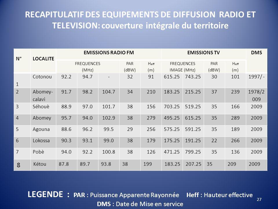 RECAPITULATIF DES EQUIPEMENTS DE DIFFUSION RADIO ET TELEVISION: couverture intégrale du territoire