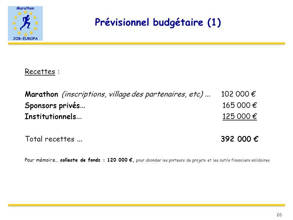 Prévisionnel budgétaire (1)