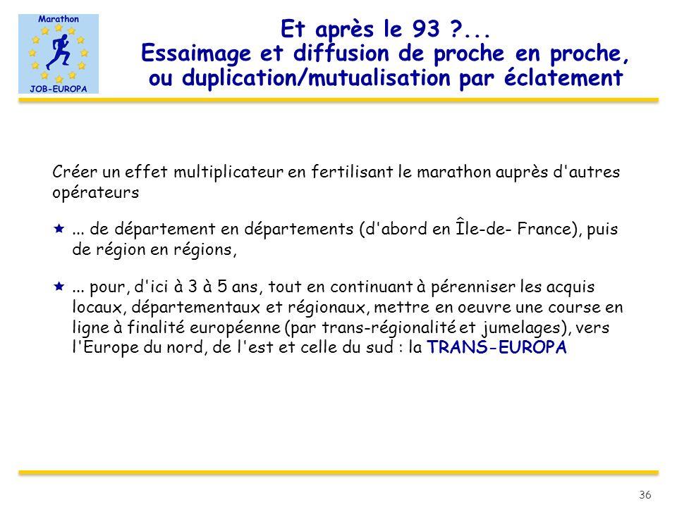 Et après le 93 ... Essaimage et diffusion de proche en proche, ou duplication/mutualisation par éclatement
