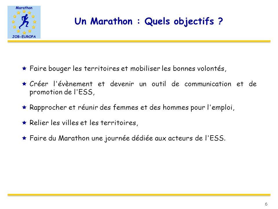 Un Marathon : Quels objectifs