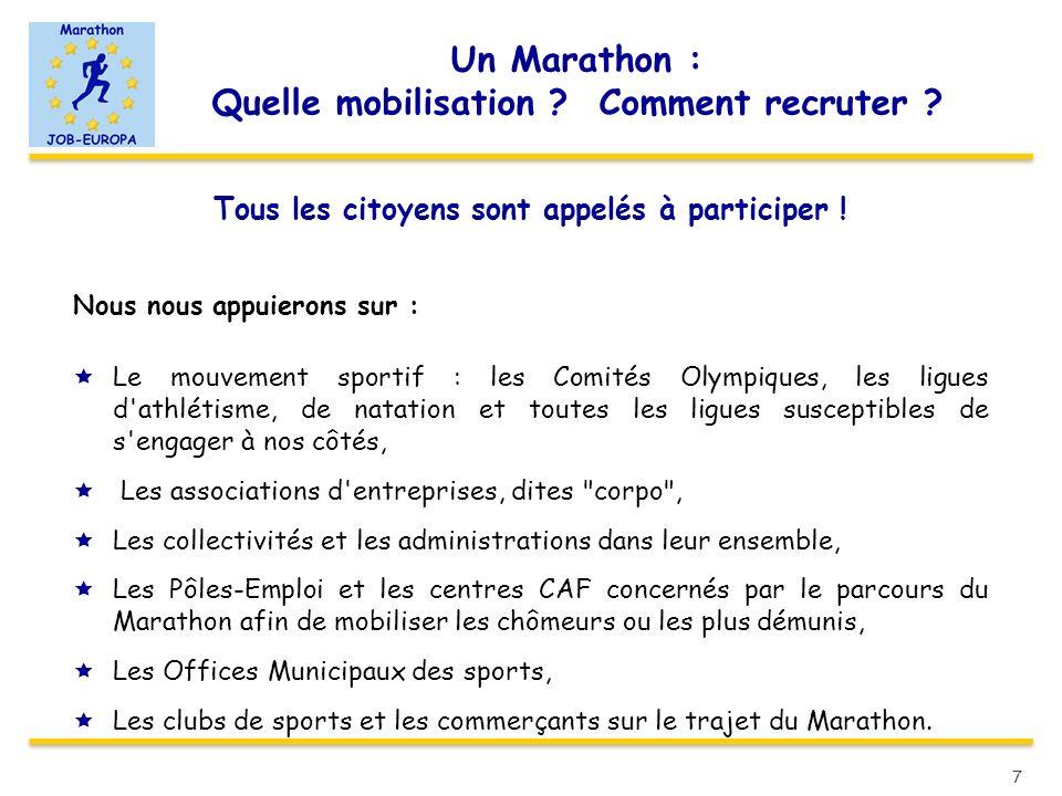 Un Marathon : Quelle mobilisation Comment recruter