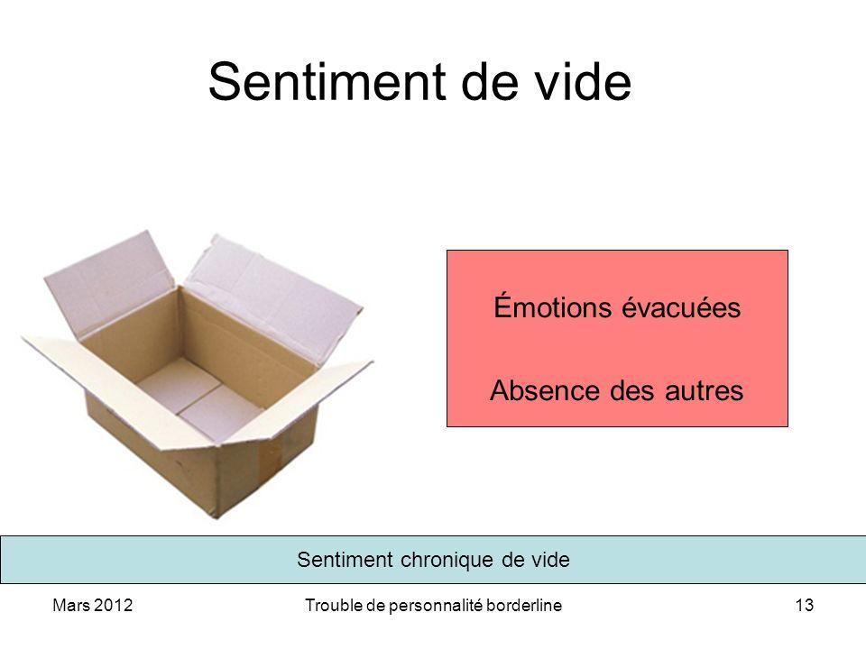 Sentiment de vide Émotions évacuées Absence des autres
