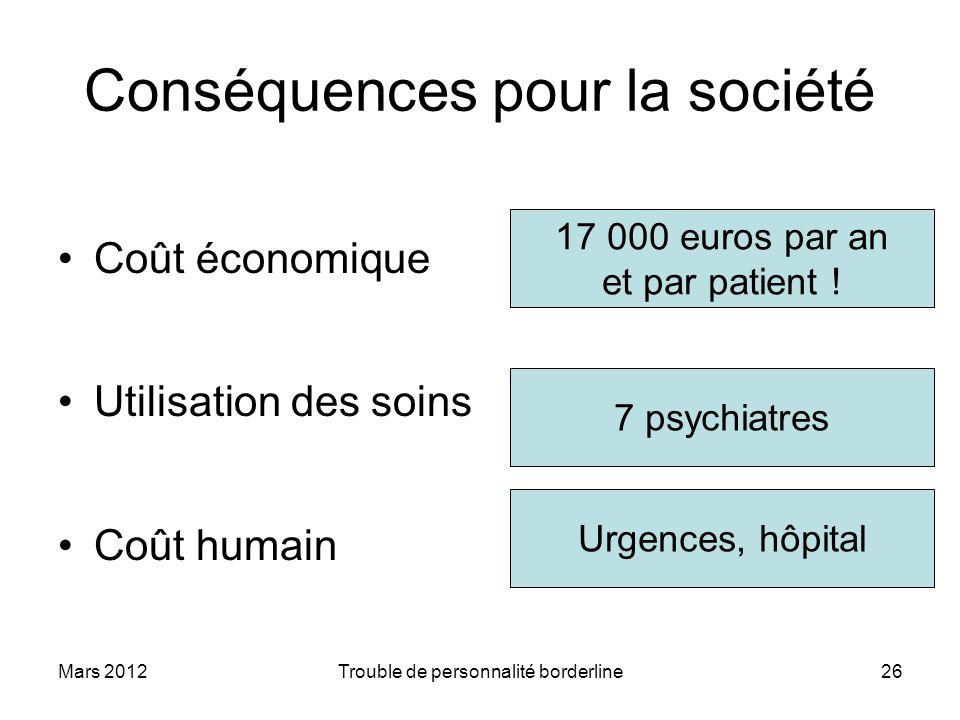 Conséquences pour la société