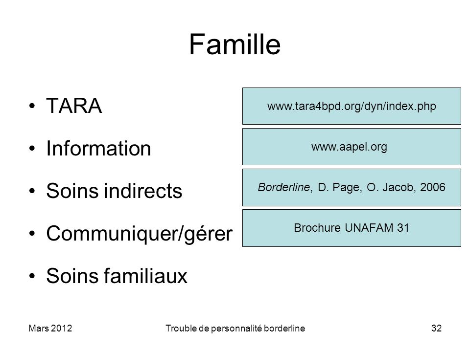 Famille TARA Information Soins indirects Communiquer/gérer