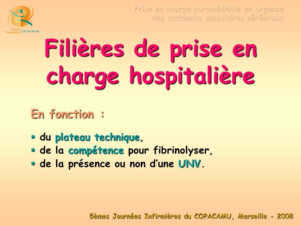 Filières de prise en charge hospitalière
