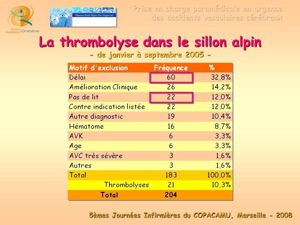 La thrombolyse dans le sillon alpin - de janvier à septembre 2005 -