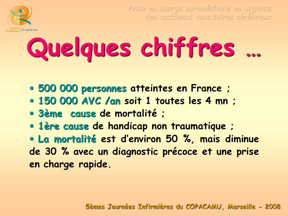 Quelques chiffres … 500 000 personnes atteintes en France ;