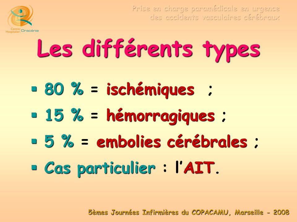 Les différents types 80 % = ischémiques ; 15 % = hémorragiques ;