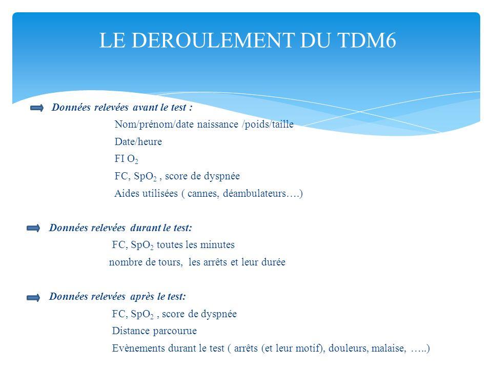 LE DEROULEMENT DU TDM6