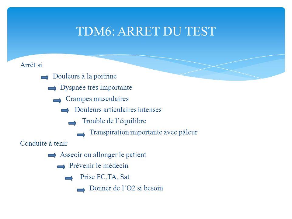 TDM6: ARRET DU TEST