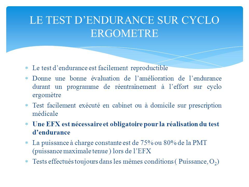 LE TEST D'ENDURANCE SUR CYCLO ERGOMETRE