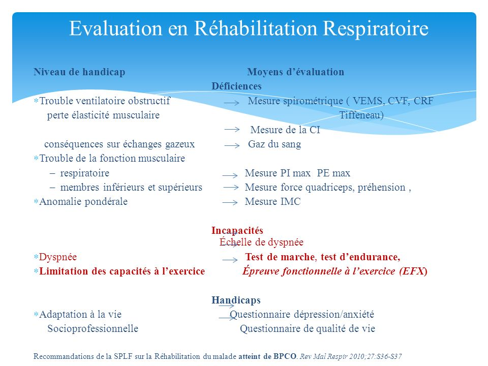 Evaluation en Réhabilitation Respiratoire