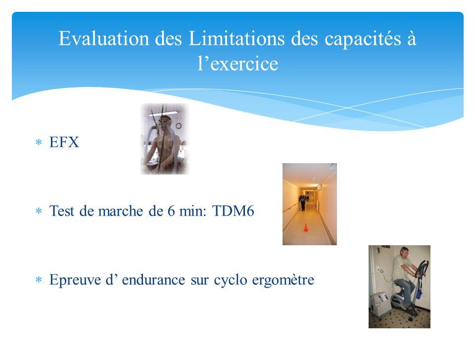 Evaluation des Limitations des capacités à l'exercice