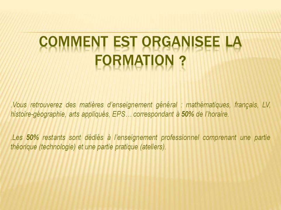 COMMENT EST ORGANISEE LA FORMATION
