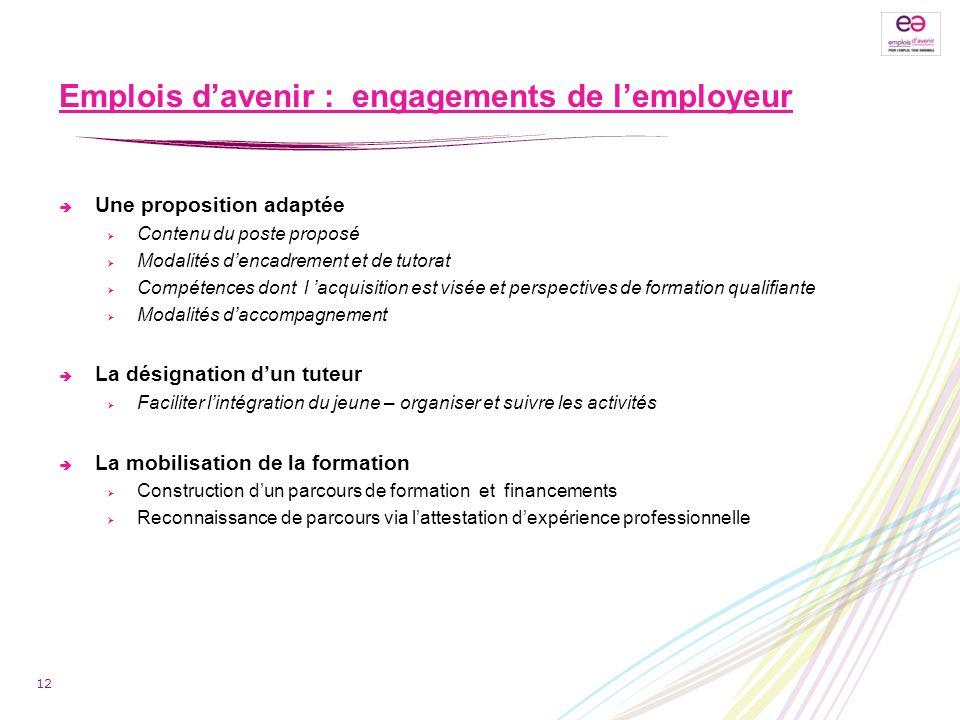 Emplois d'avenir : engagements de l'employeur