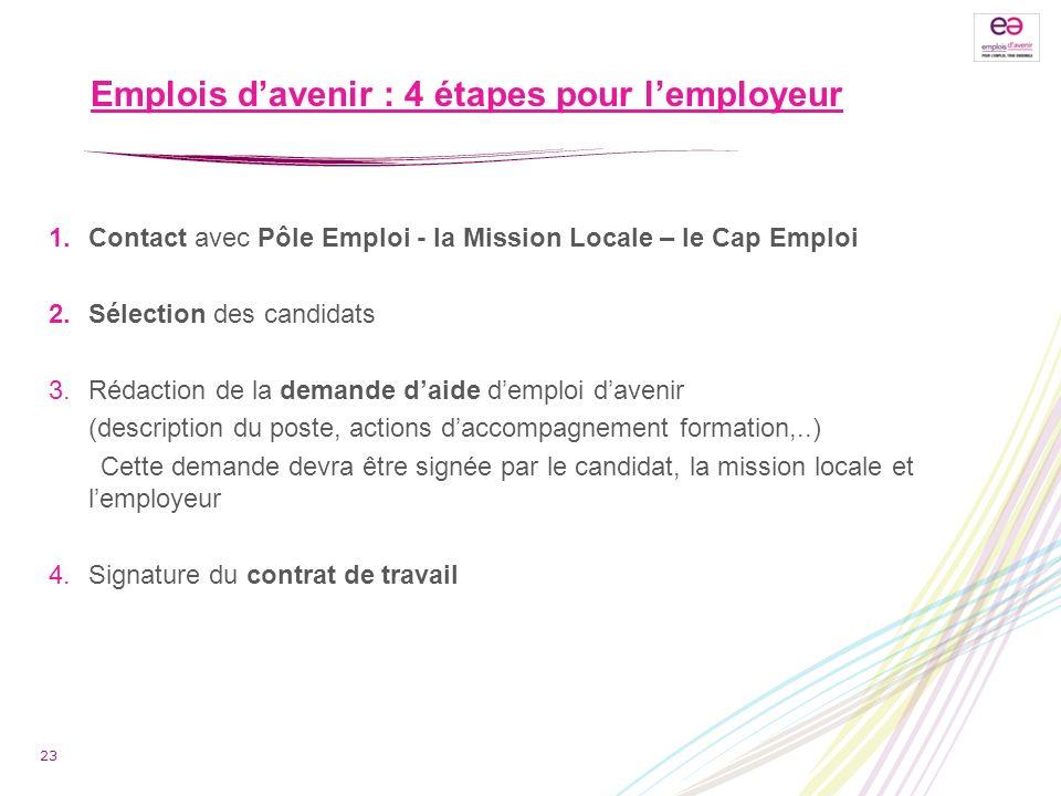 Emplois d'avenir : 4 étapes pour l'employeur