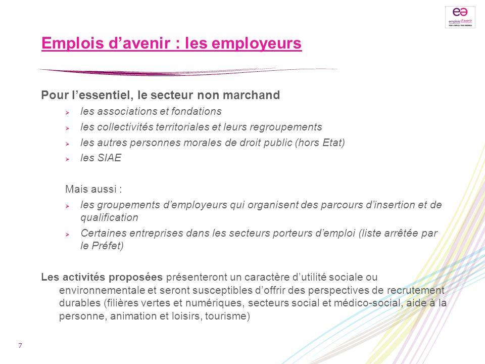 Emplois d'avenir : les employeurs